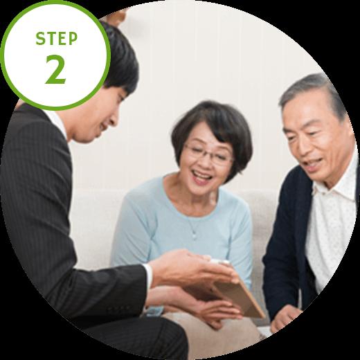 レンタルの流れTEP2 用具選定のアドバイス